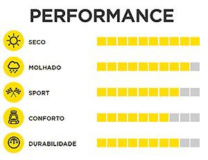 performance-pneus-pirelli