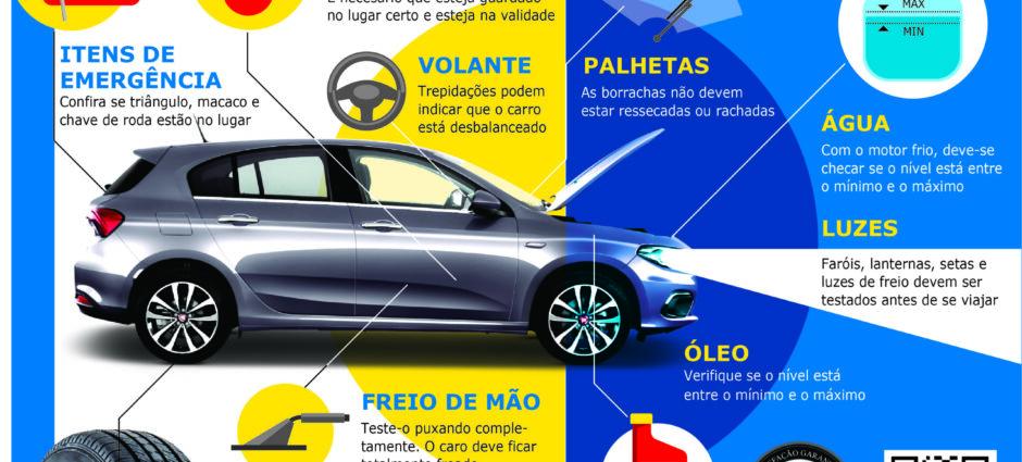 Julho – Infográfico sobre a Manutenção do Carro